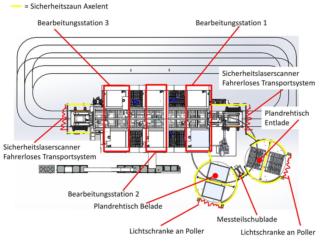 Fertigung Achslagerbock
